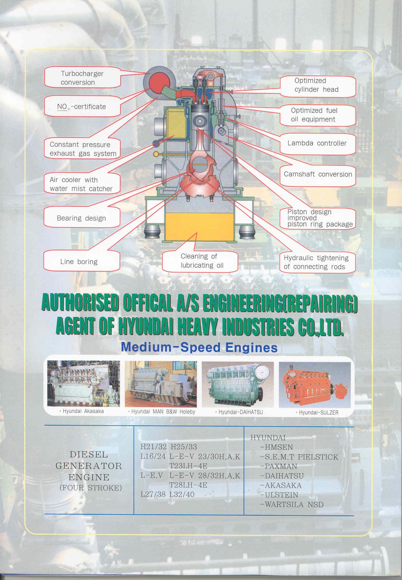 Products Sulzer Engine Diagram Kogyo Osaka Blower Rfd Sanshin Senpaku Dengu Sasakura Seo Koatsu Shinko Taiko Kikai Taiyo Electric Takatori Tanabe Teikoku Terasaki Tsuji